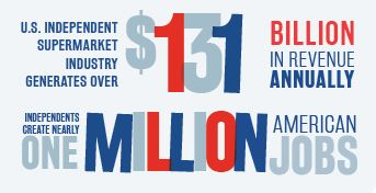 Independents create nearly one million American jobs